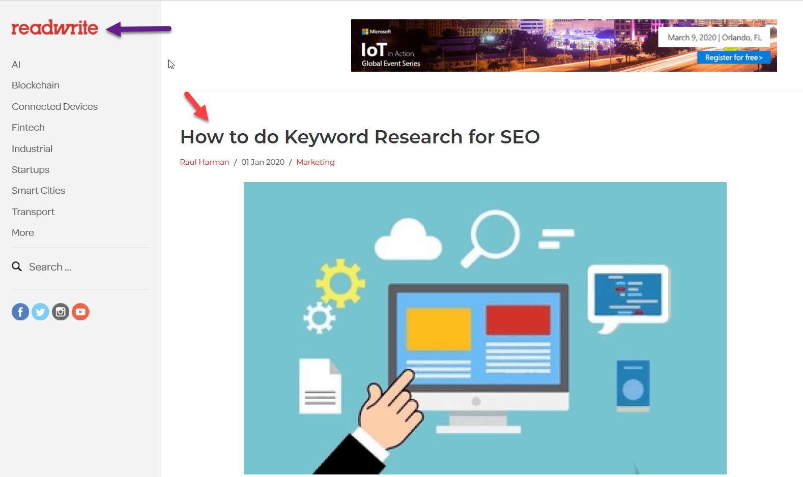 ReadWrite How to do Keyword Research